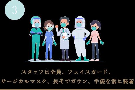 スタッフは全員、フェイスガード、サージカルマスク、長そでガウン、手袋を常に装着