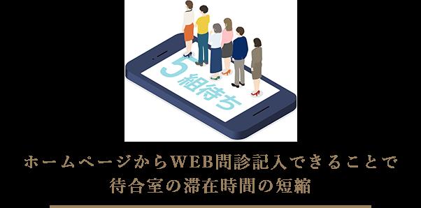 ホームページからWEB問診記入できることで待合室の滞在時間の短縮